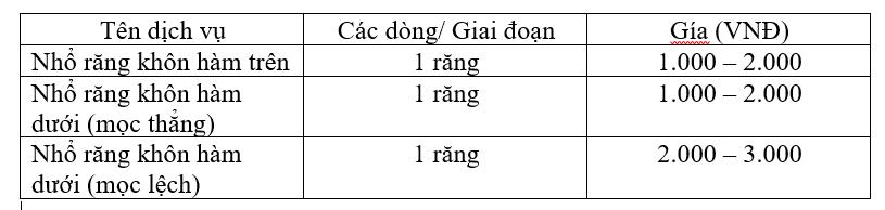 bang-gia-nho-rang-khon